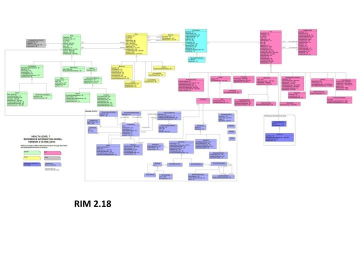 RIM 2.18