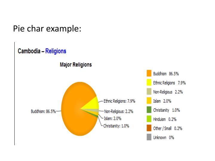 Pie char example: