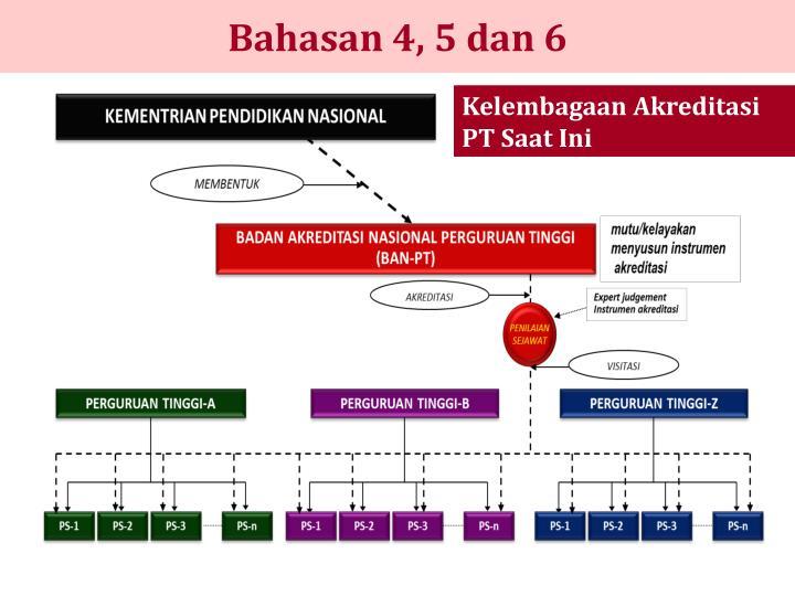 Bahasan 4, 5 dan 6