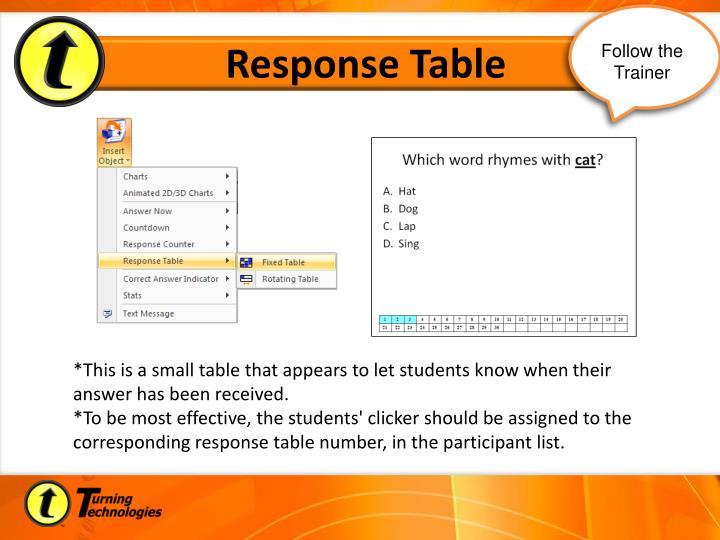 Response Table