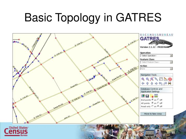 Basic Topology in GATRES