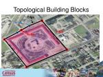 topological building blocks
