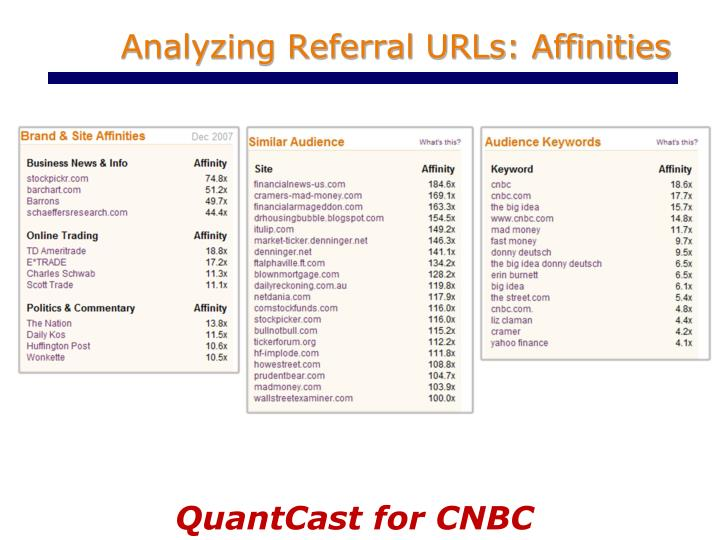 Analyzing Referral URLs: Affinities