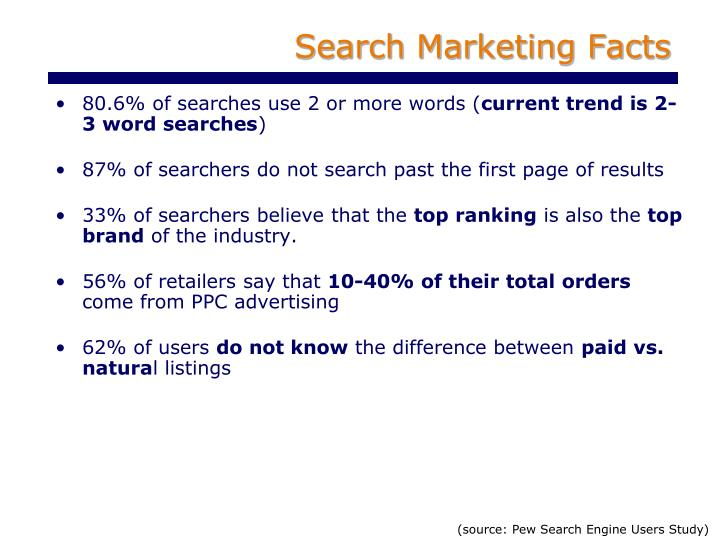 Search Marketing Facts