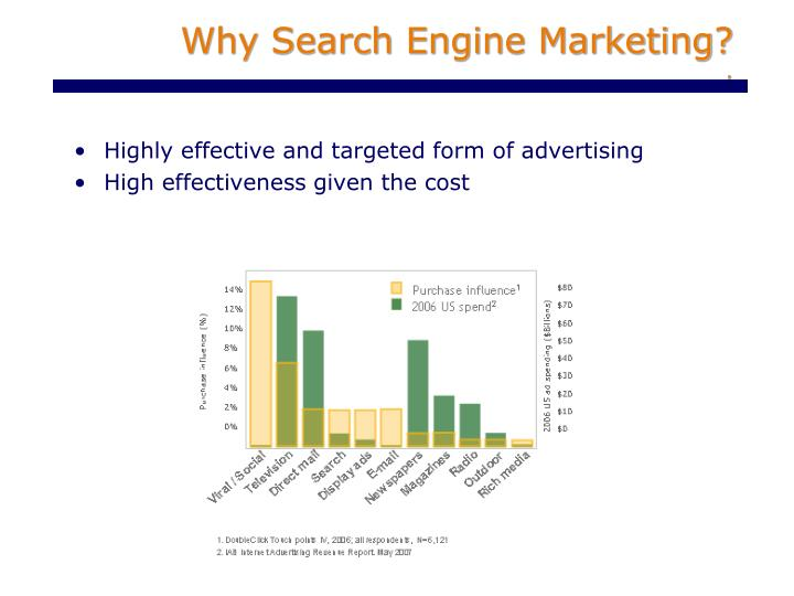Why Search Engine Marketing?