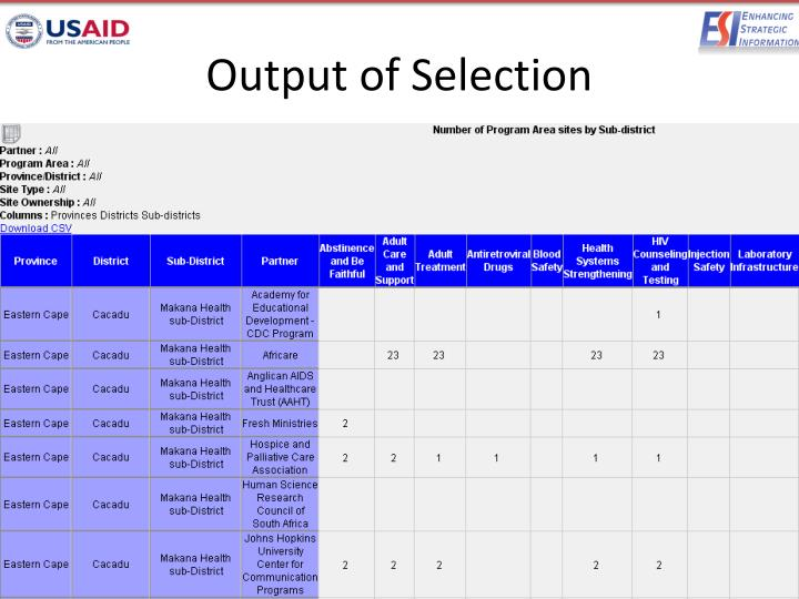 Output of Selection