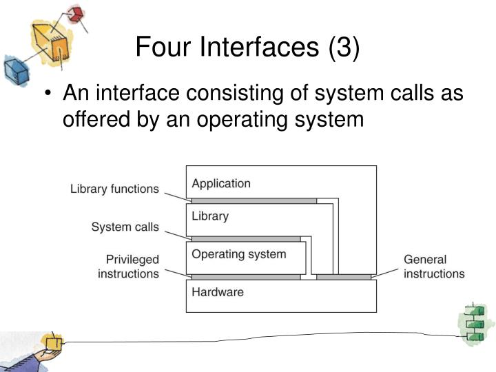 Four Interfaces (3)