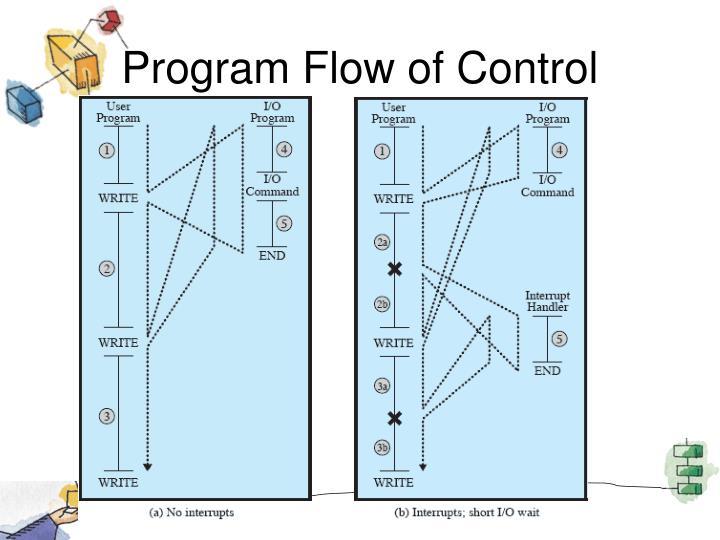 Program Flow of Control