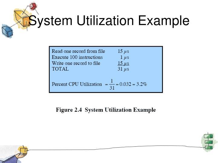 System Utilization Example