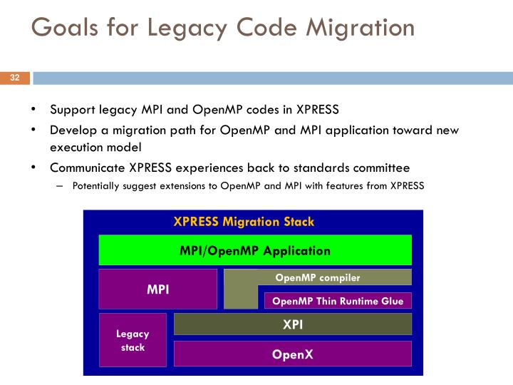 Goals for Legacy Code Migration