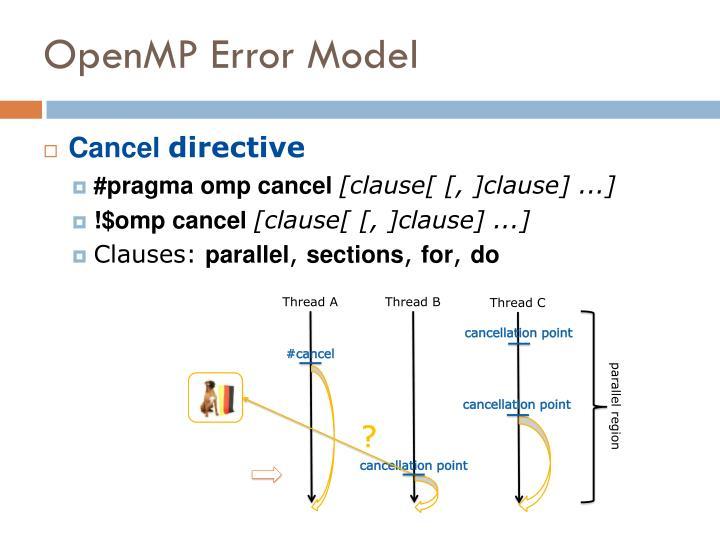 OpenMP Error Model