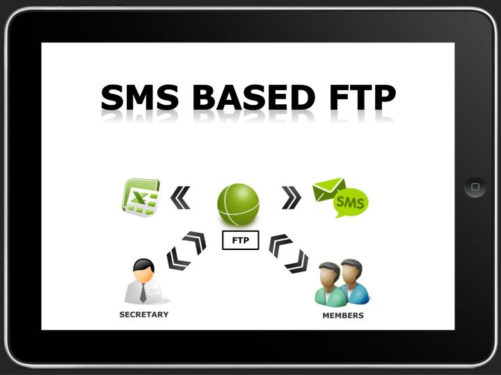 Sms based ftp