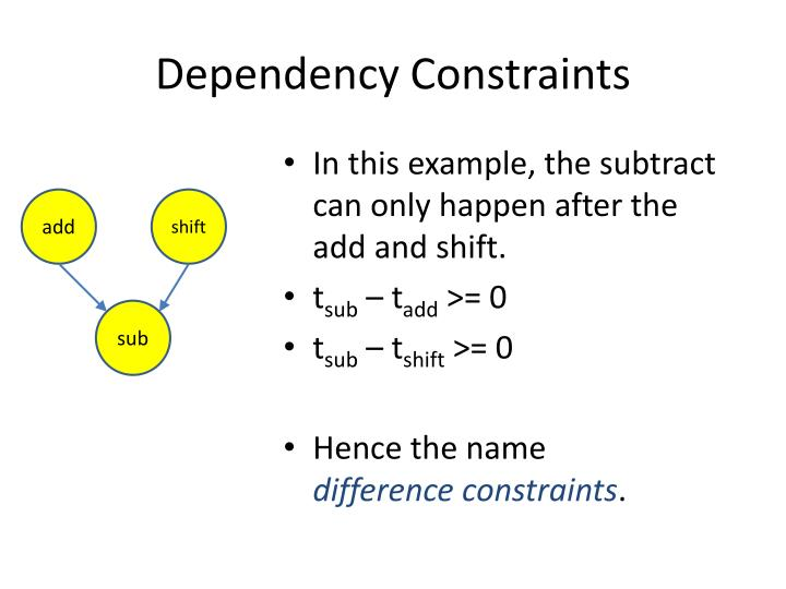 Dependency Constraints