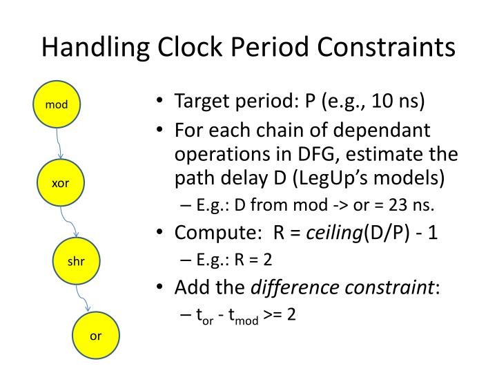 Handling Clock Period Constraints