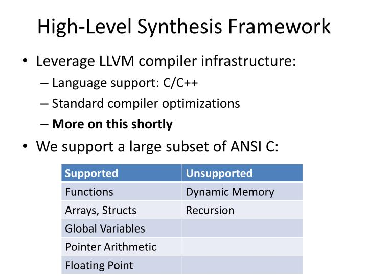 High-Level Synthesis Framework