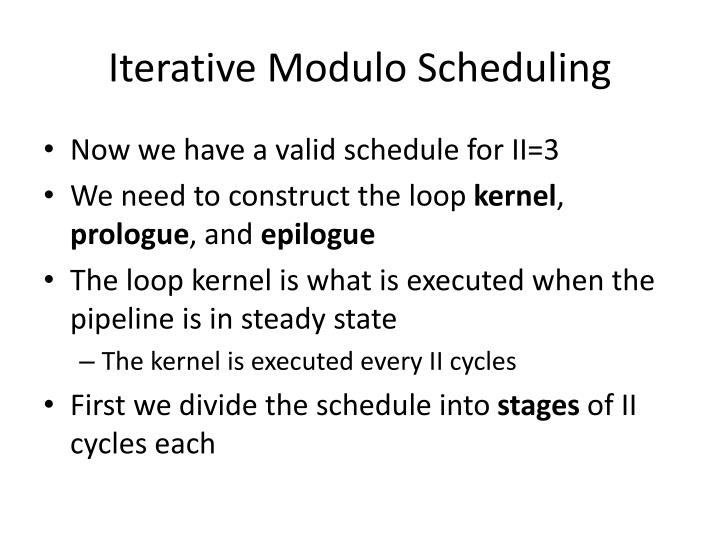 Iterative Modulo Scheduling