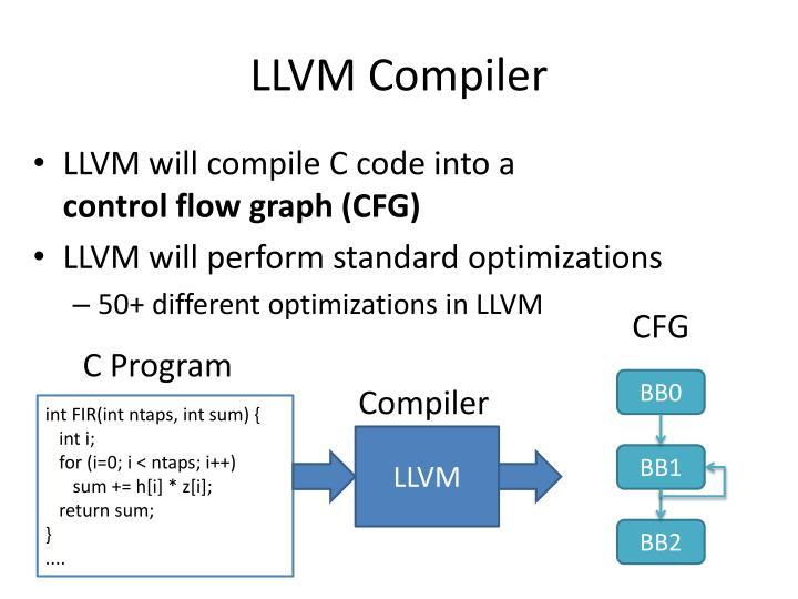 LLVM Compiler