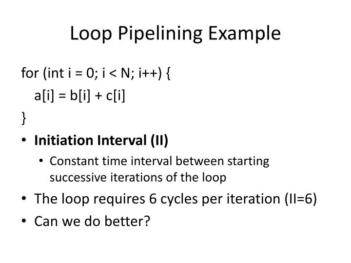 Loop Pipelining Example