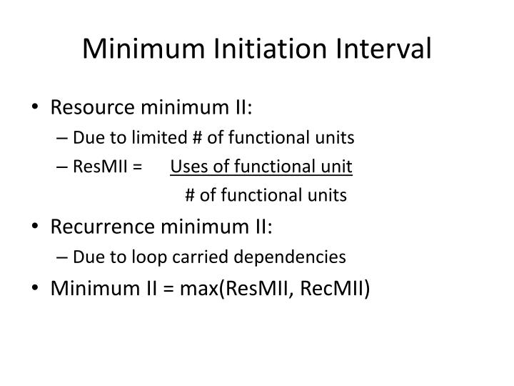 Minimum Initiation Interval