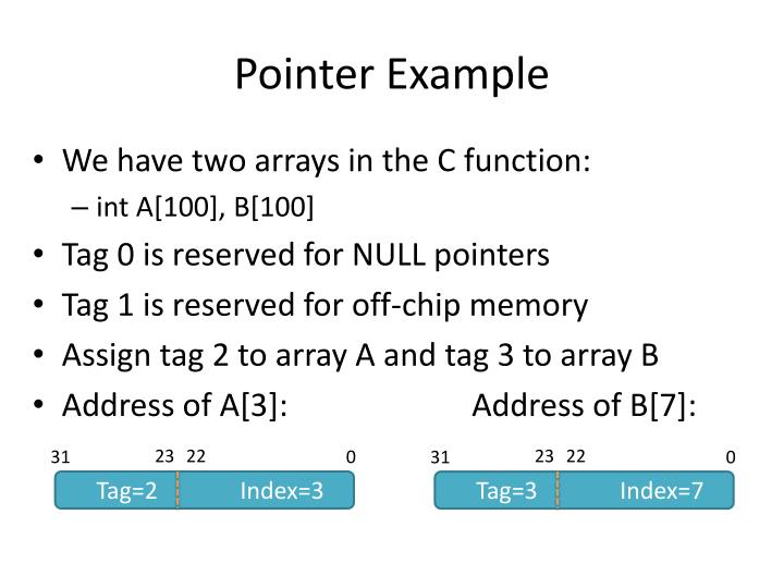 Pointer Example