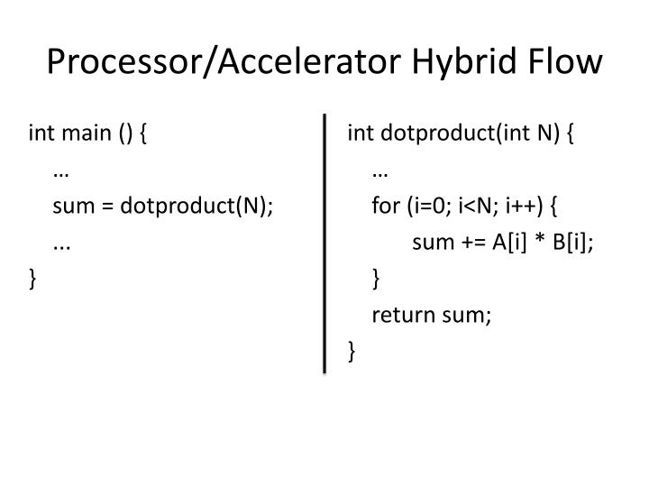 Processor/Accelerator Hybrid Flow