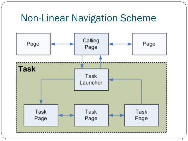 Non-Linear Navigation Scheme