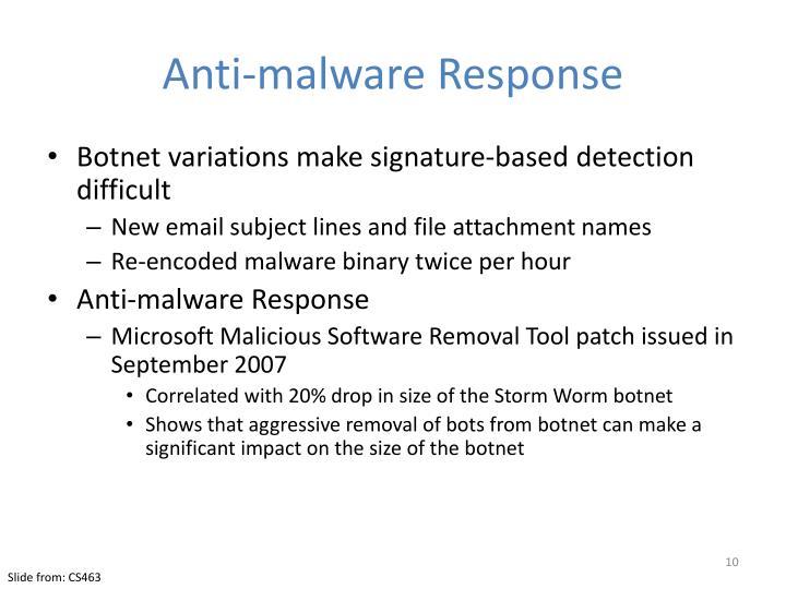 Anti-malware Response