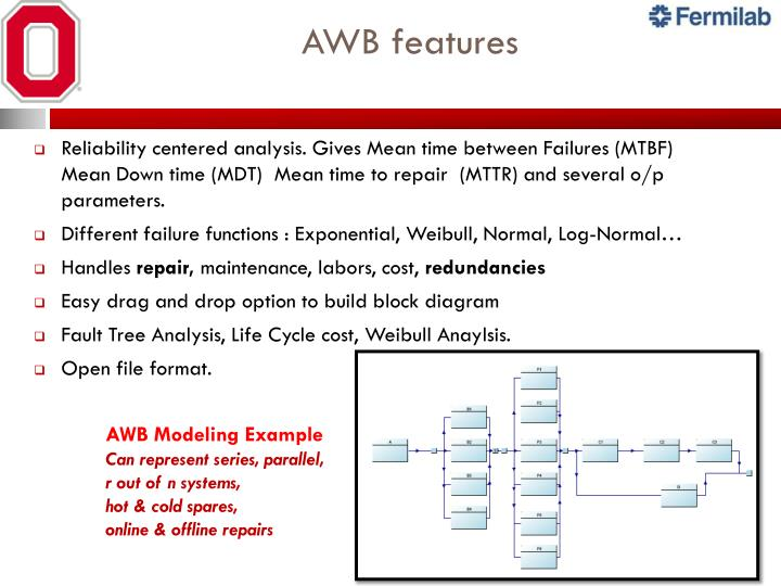 AWB features