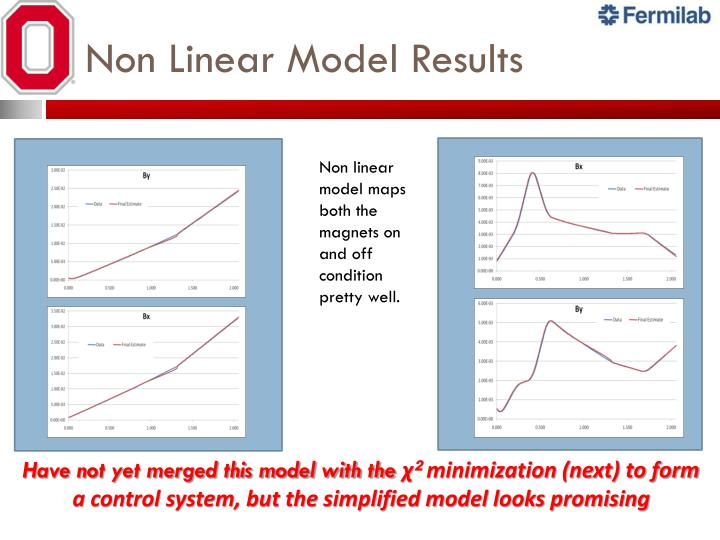 Non Linear Model Results