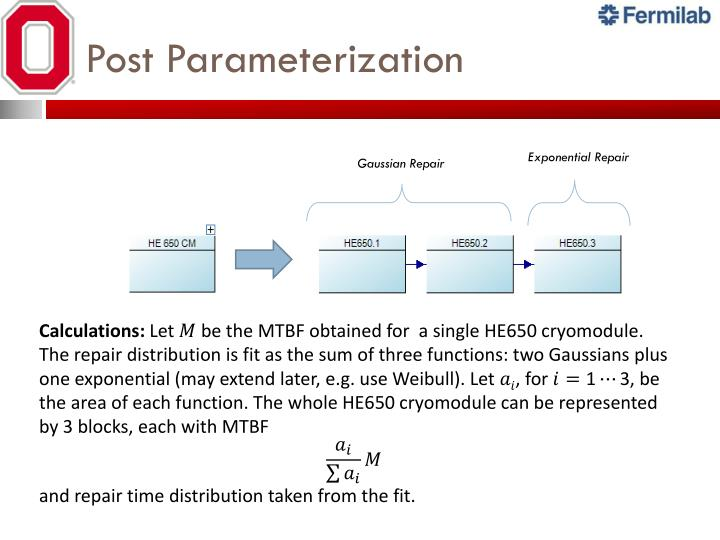 Post Parameterization