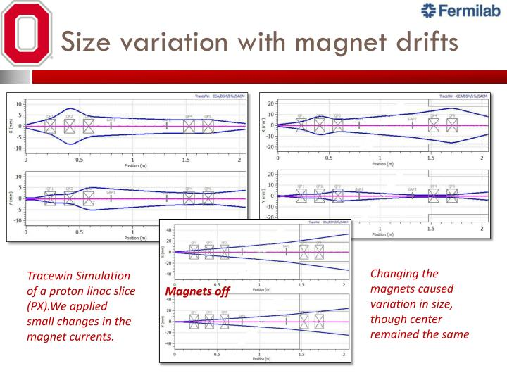 Size variation with magnet drifts