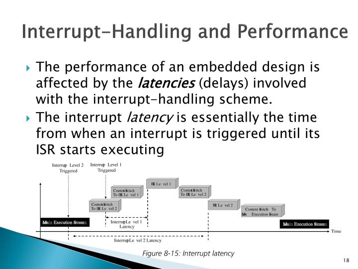 Interrupt-Handling and Performance