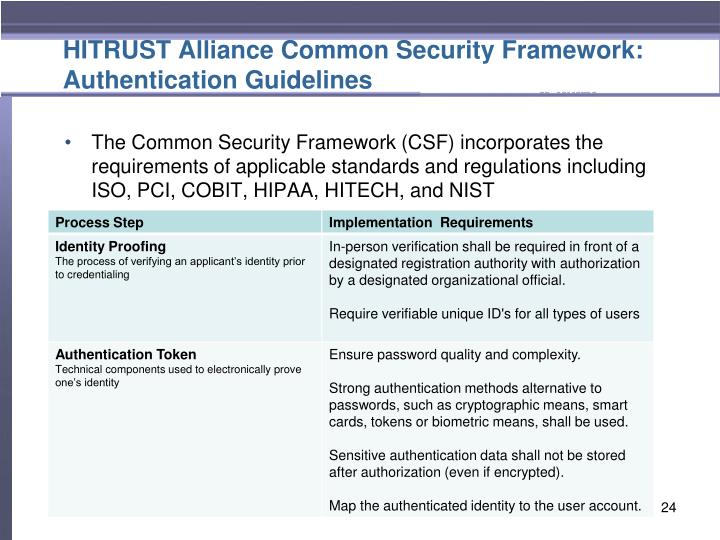 HITRUST Alliance Common Security Framework: Authentication Guidelines