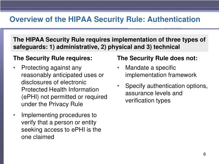 Overview of the HIPAA Security Rule: Authentication