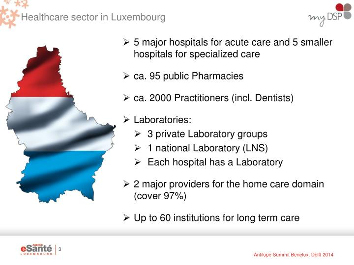 Healthcare sector in Luxembourg