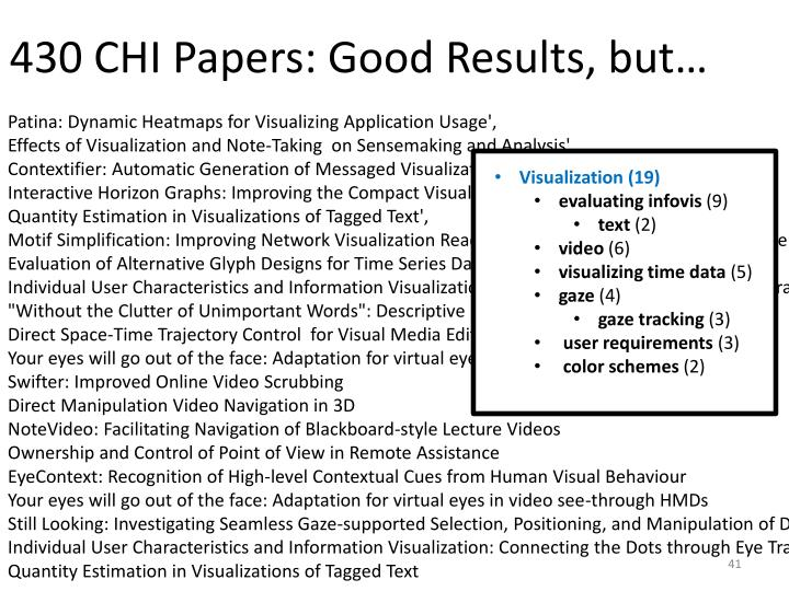 430 CHI Papers: Good Results, but…
