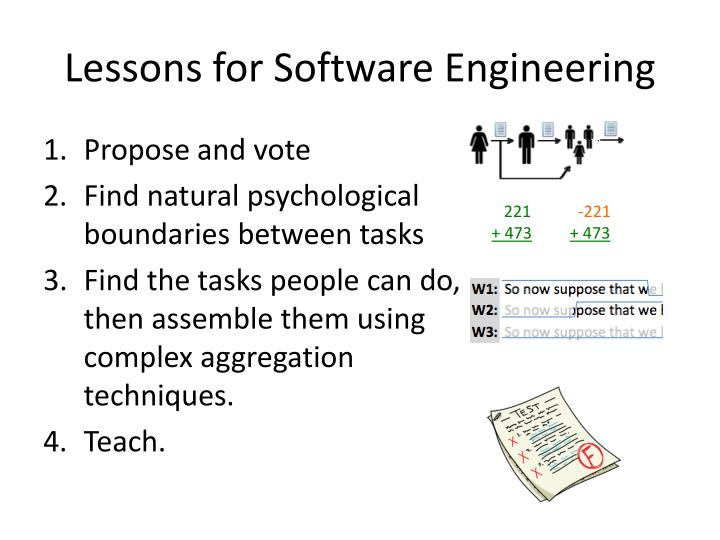 Lessons for Software Engineering