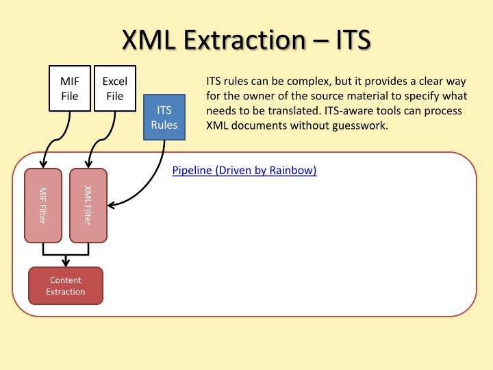 XML Extraction – ITS