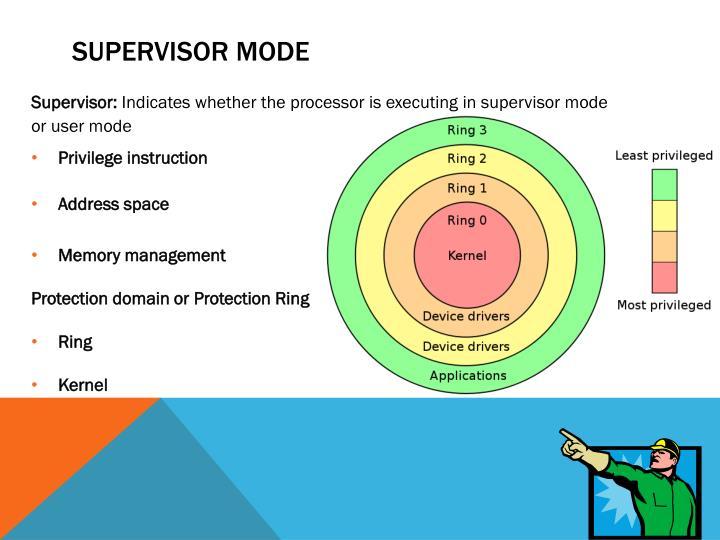 Supervisor Mode