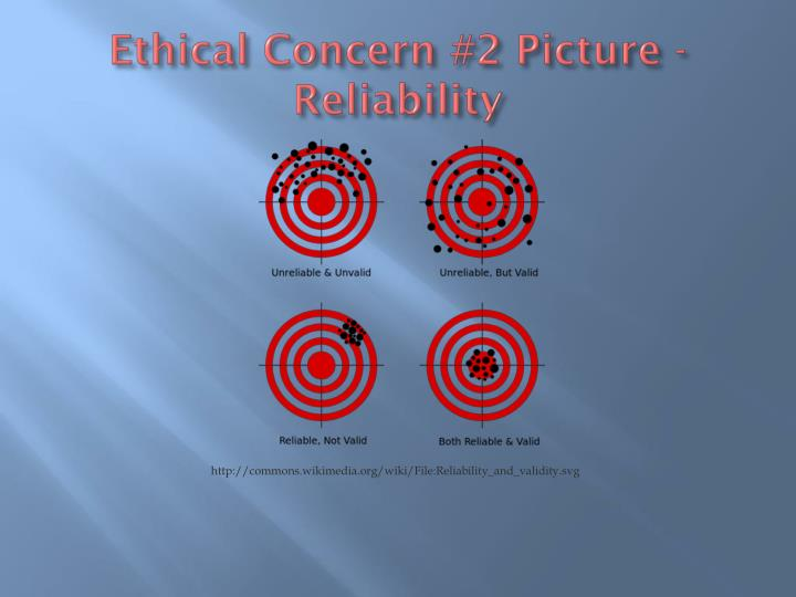 Ethical Concern #2 Picture - Reliability