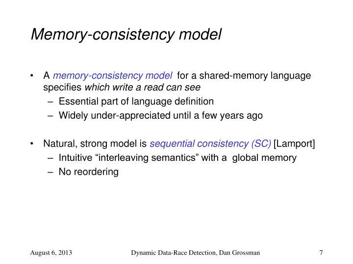 Memory-consistency model