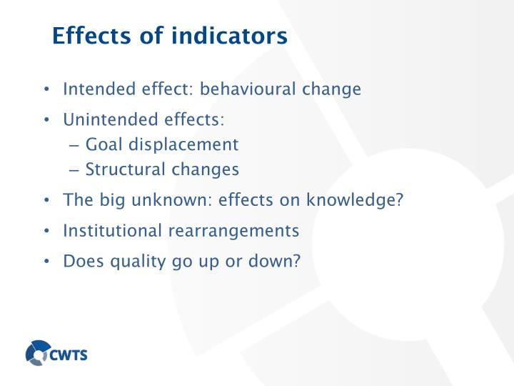 Effects of indicators