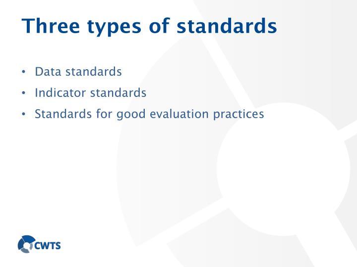 Three types of standards