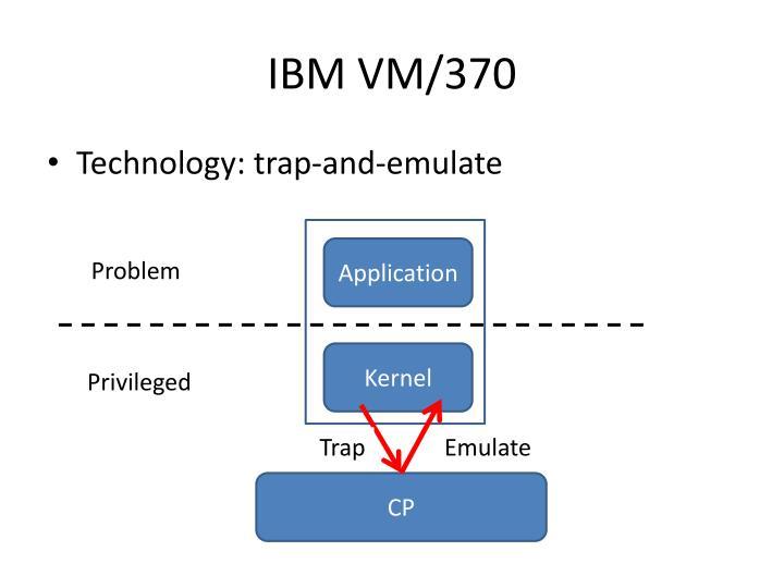 IBM VM/370