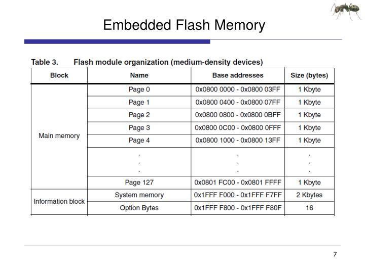 Embedded Flash