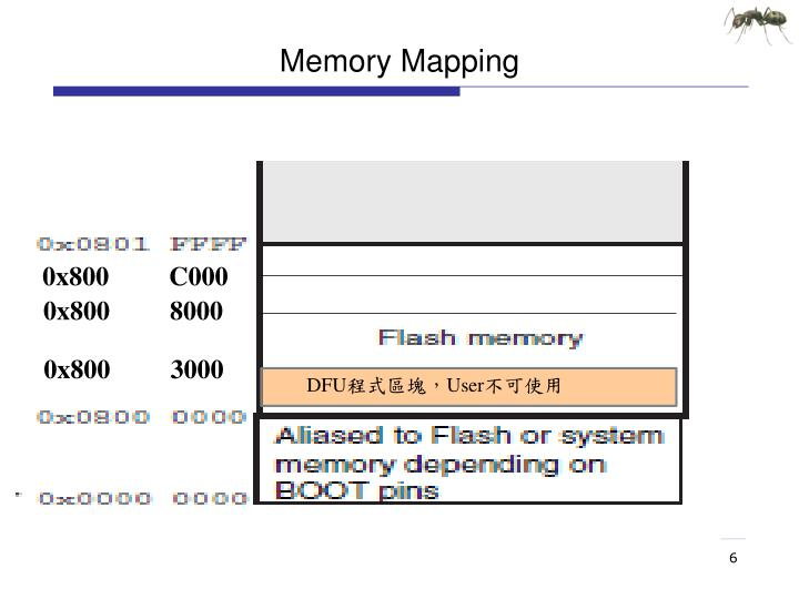 Memory Mapping