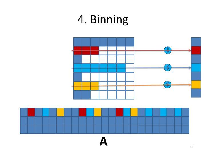 4. Binning