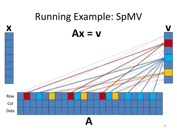 Running Example: