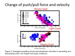 change of push pull force and velocity1