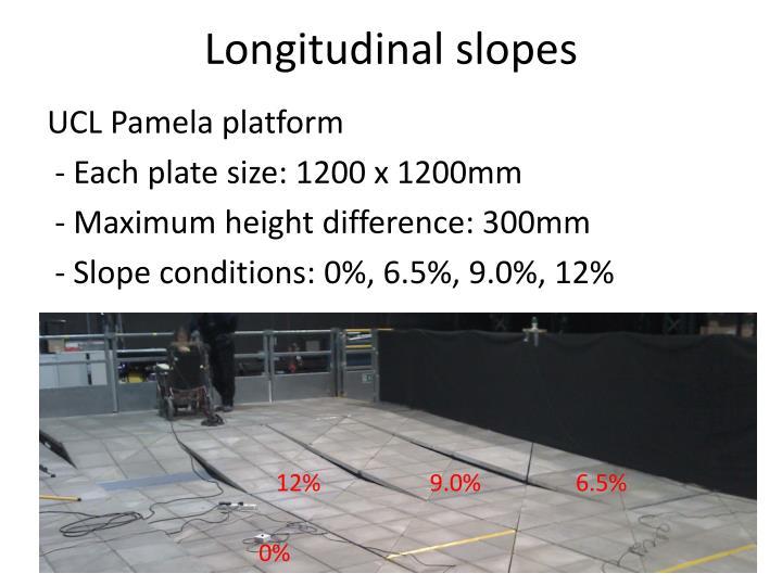 Longitudinal slopes